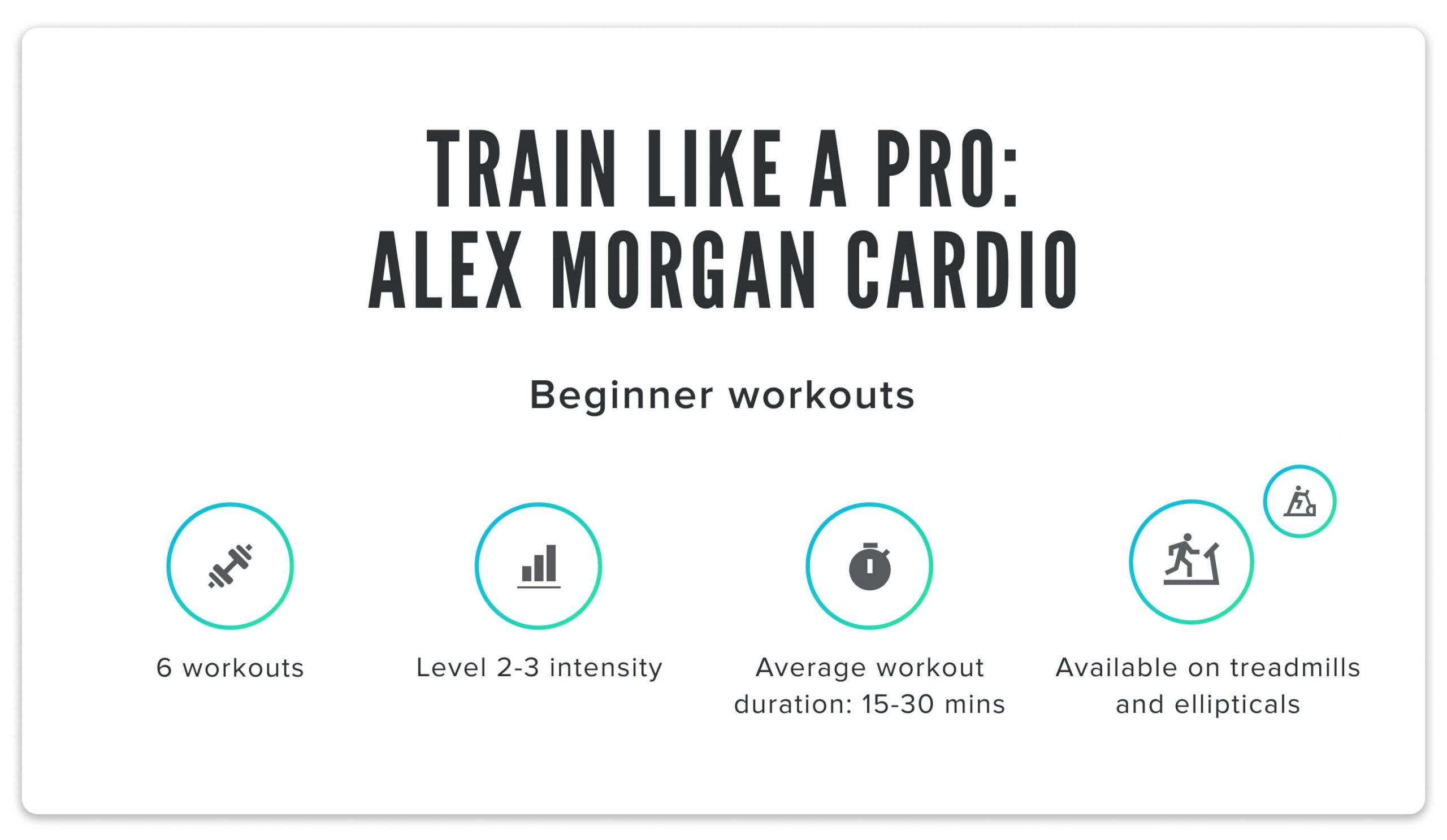 iFIT Train Like a Pro: Alex Morgan Cardio Series chart