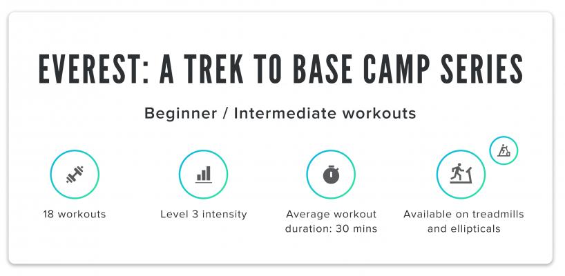 Everest: A Trek to Base Camp Series