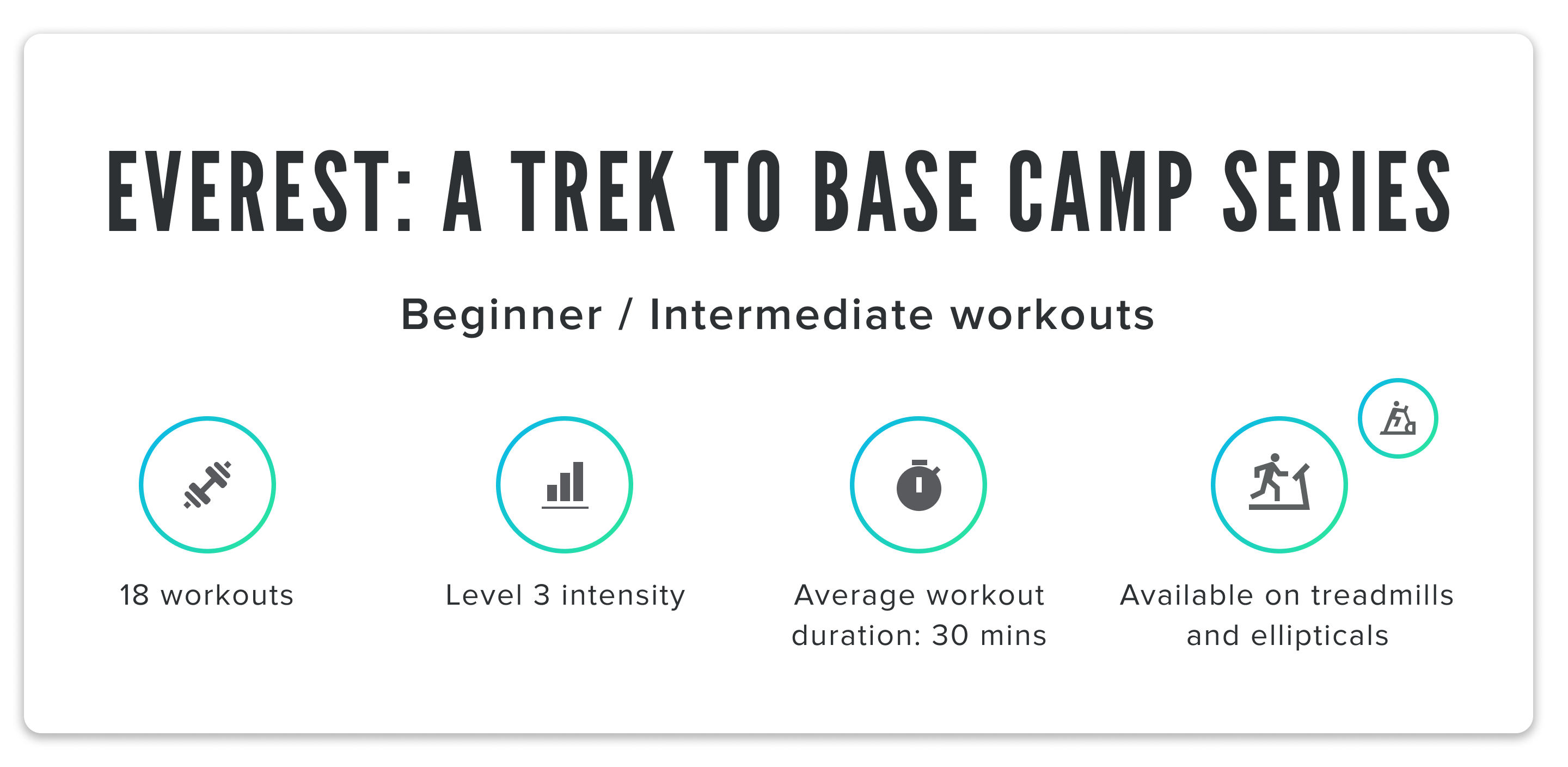 iFIT Everest: A Trek to Base Camp Series chart