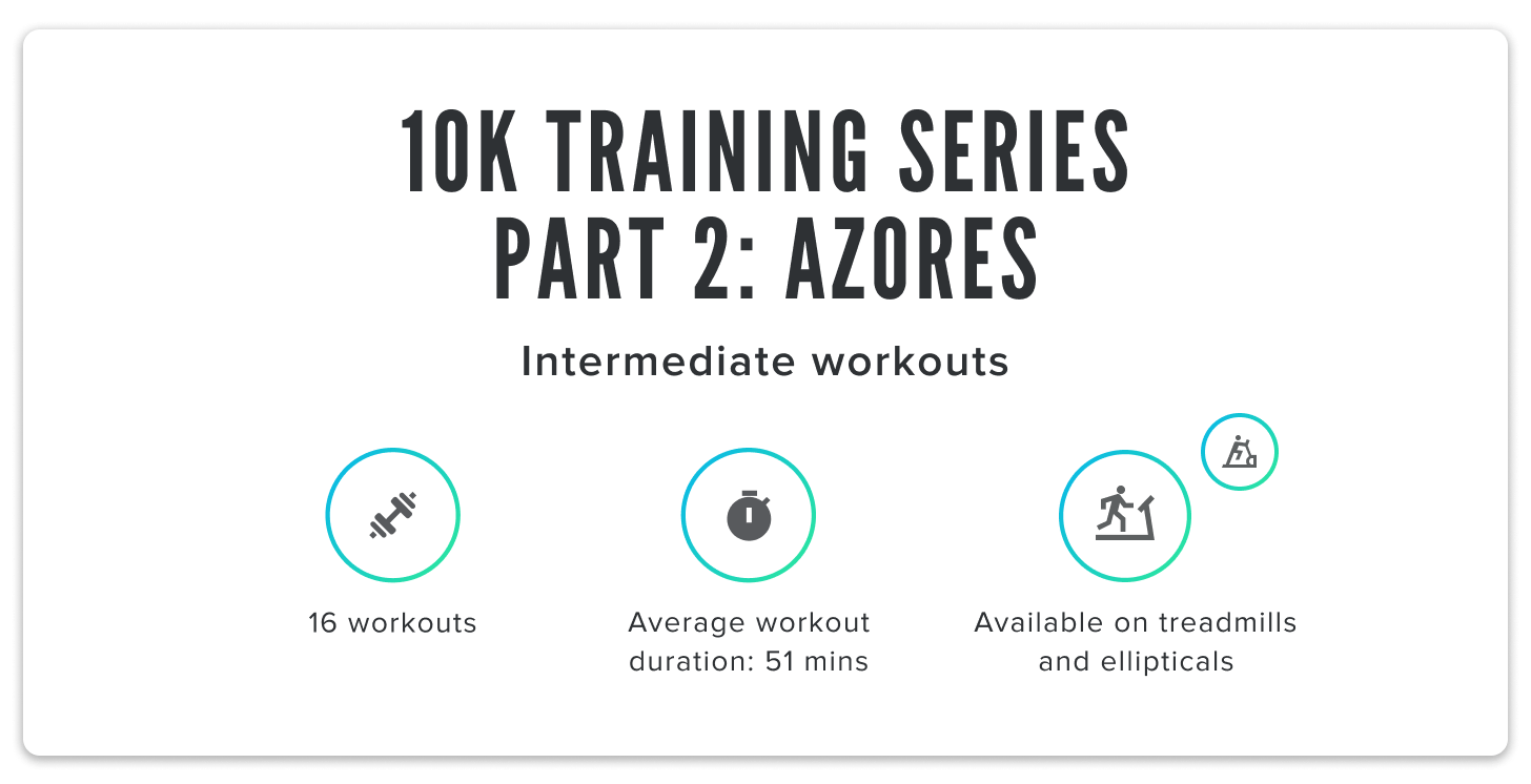 iFIT 10K Training Series Part 2: Azores chart